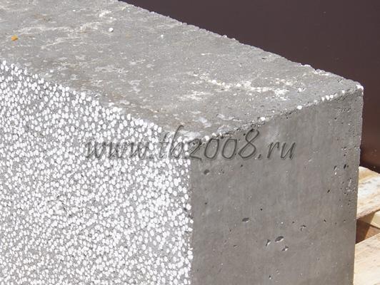 б250 бетон